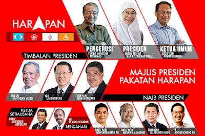 Image result for majlis presiden ph
