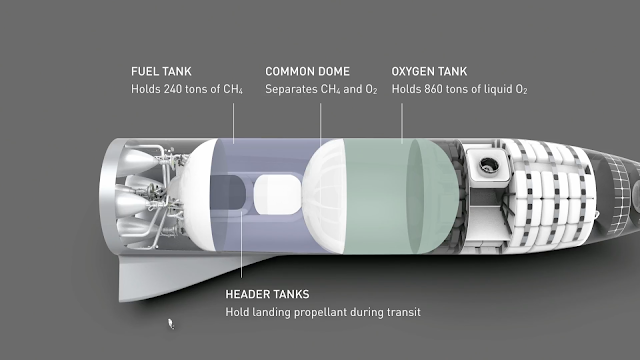 SpaceX BFR spaceship propellant tanks