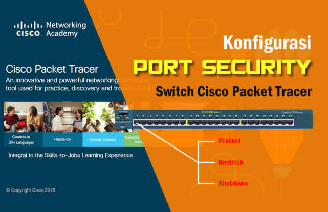 Cara Konfigurasi Port Security Switch Cisco Packet Tracer.