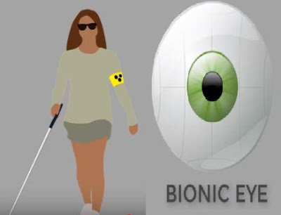 Bionic Eye Technology, top 8 upcoming technology 2020-25 in hindi, top 8 amazing future technology 2020-25 in hindi, what is the future of technology in hindi