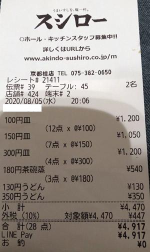 スシロー 京都桂店 2020/8/5 飲食のレシート