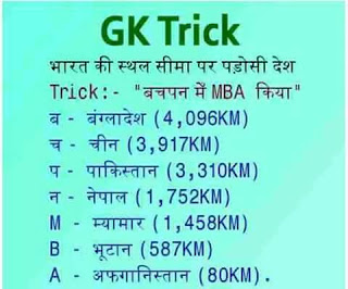 GK-Trick-1-General-Knowledge