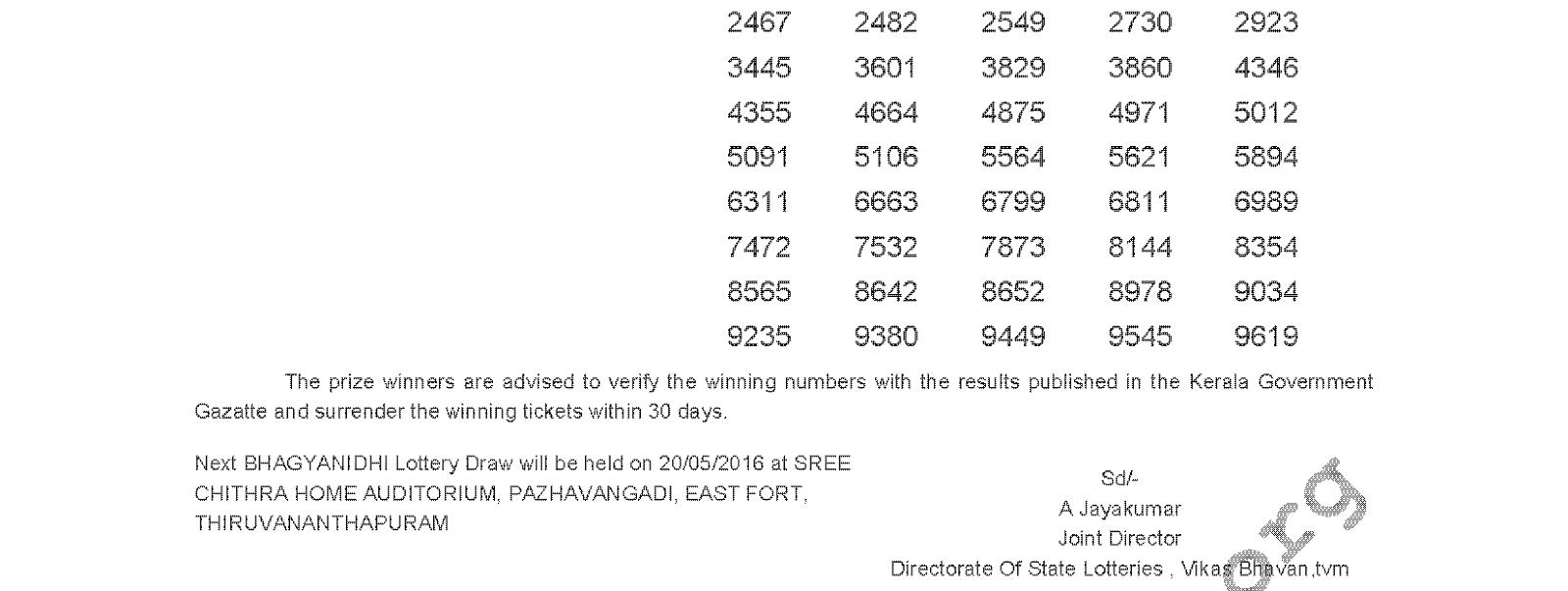 BHAGYANIDHI Lottery BN 237 Result 13-5-2016