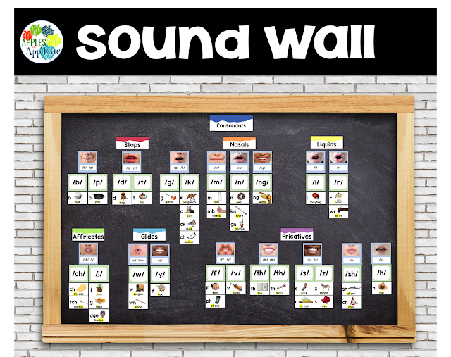 Sound Wall - Science of Reading | Apples to Applique