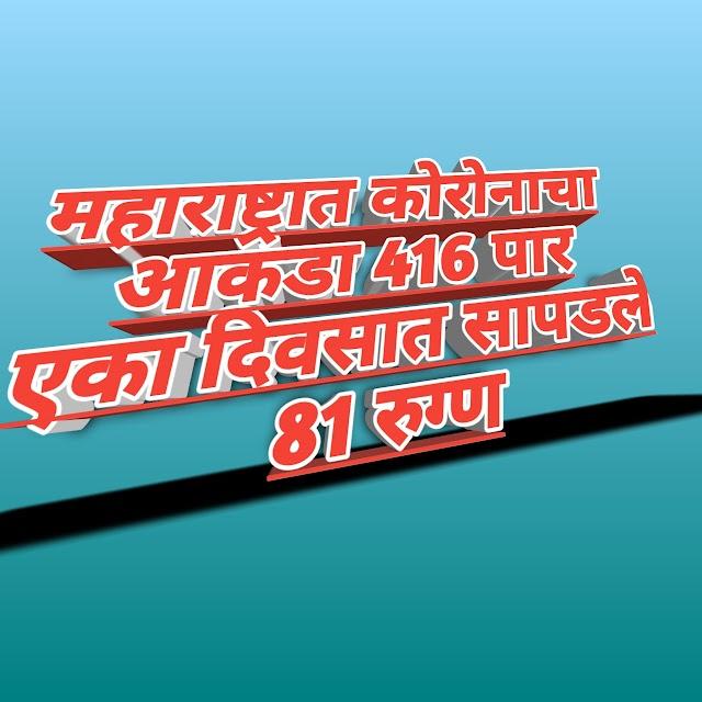 मुंबई मधे  हाहाकार, 8 तासांत आढळले 62 नवे रुग्ण, 3 जणांचा मृत्यू महाराष्ट्रात रुग्णाचा आकडा 416 वर