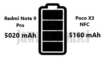 Baterai Redmi Note 9 Pro VS Poco X3 NFC
