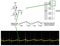 The half-bridge output current from each DC-DC phase is known as the inductor current