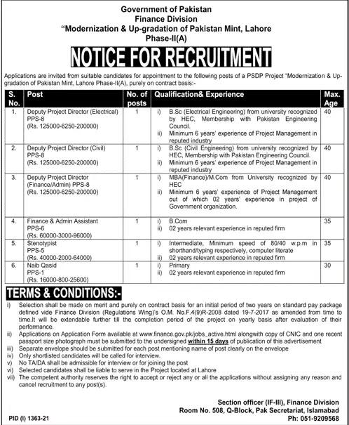 Govt of Pakistan Finance Division Jobs 2021