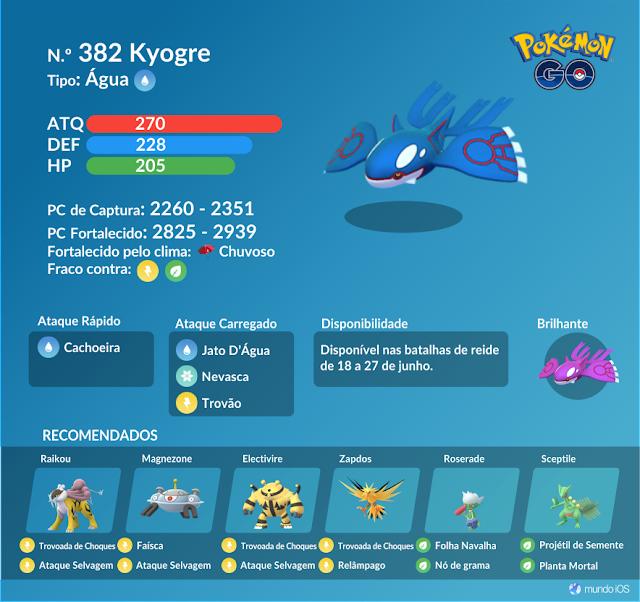 Confira o guia de batalha de reide para enfrentar Kyogre em Pokémon GO