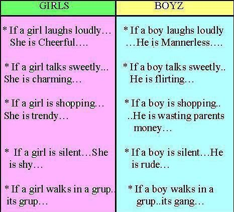 Difference between boys and girls interaction