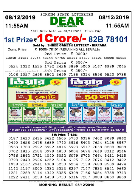 Sambad Lottery 08-12-2019 Sikkim State Lottery Result 11.55 AM-lotterysambadresults.com