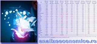 Topul statelor UE după ponderea sectorului IT în PIB