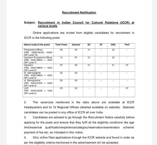 ICCR recruitment, Latest recruitment, New jobs, New recruitment, Jobs in India, Govt. Jobs, Government Jobs,