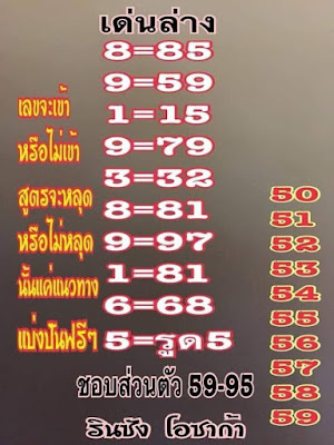 Thai Lottery 3up Pair VIP Formula Numbers Facebook  01 February 2020