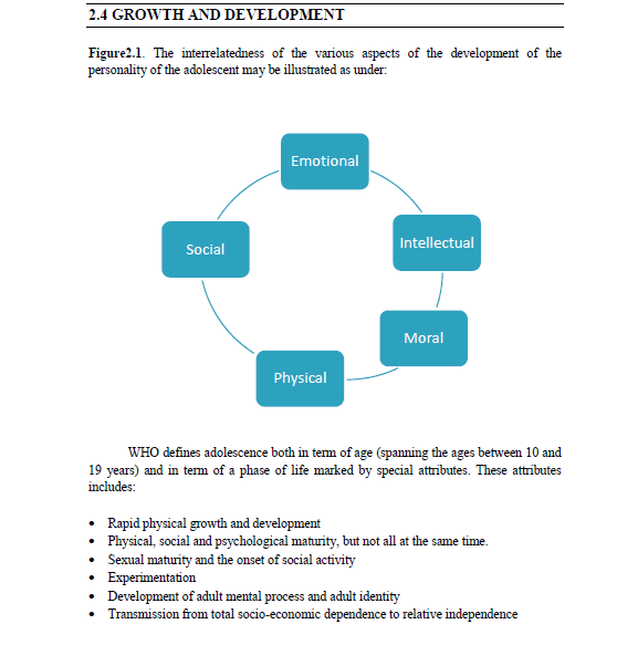 Growth And Development Notes For B.ed PDF Download