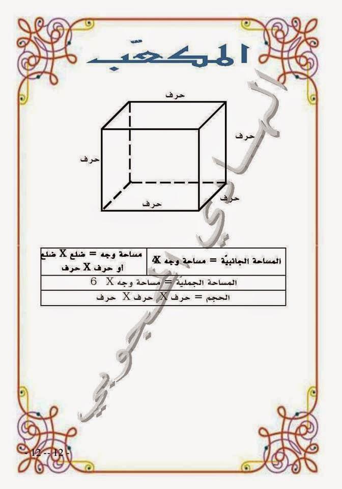 11150230 459497040883999 8627979126428910383 n - ملخص مادة الرياضيات مناظرة المعلمين