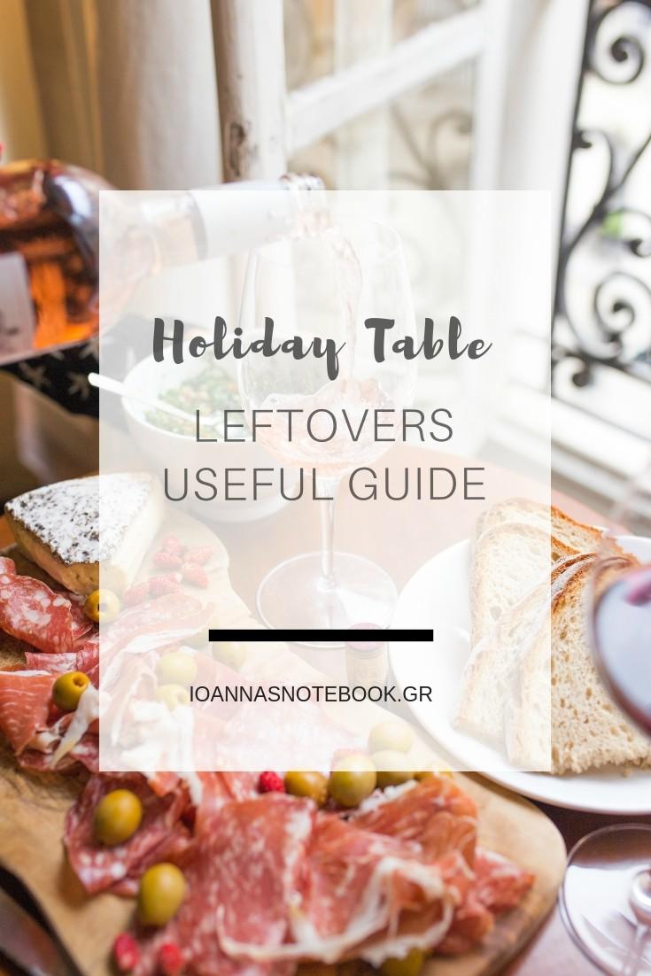 Τα απομεινάρια ενός γιορτινού τραπεζιού: Ένας εύχρηστος οδηγός για να εκμεταλλευτείτε δημιουργικά τα απομεινάρια του γιορτινού τραπεζιού | Ioanna's Notebook