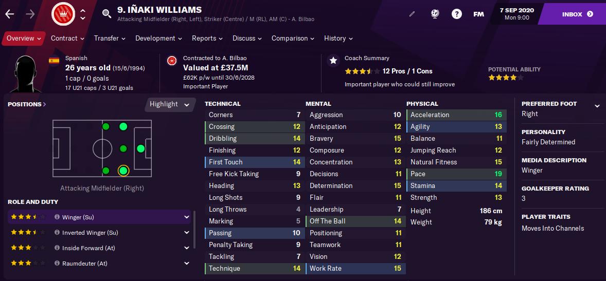 FM21 Inaki Williams