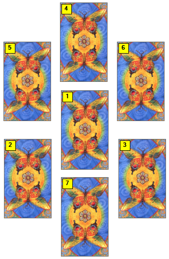 Spiritual Journey Tarot Spread