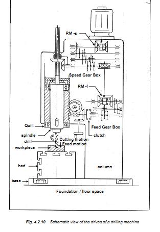L Head Engine Design Hemi Head Design Drawings wiring