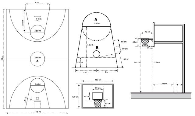 gambar lapangan bola basket beserta posisi pemain