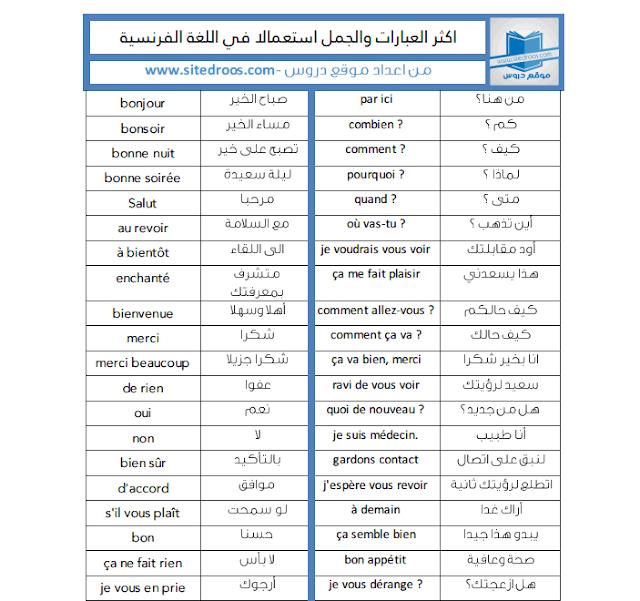الجمل والعبارات الأكثر تداولا في اللغة الفرنسية