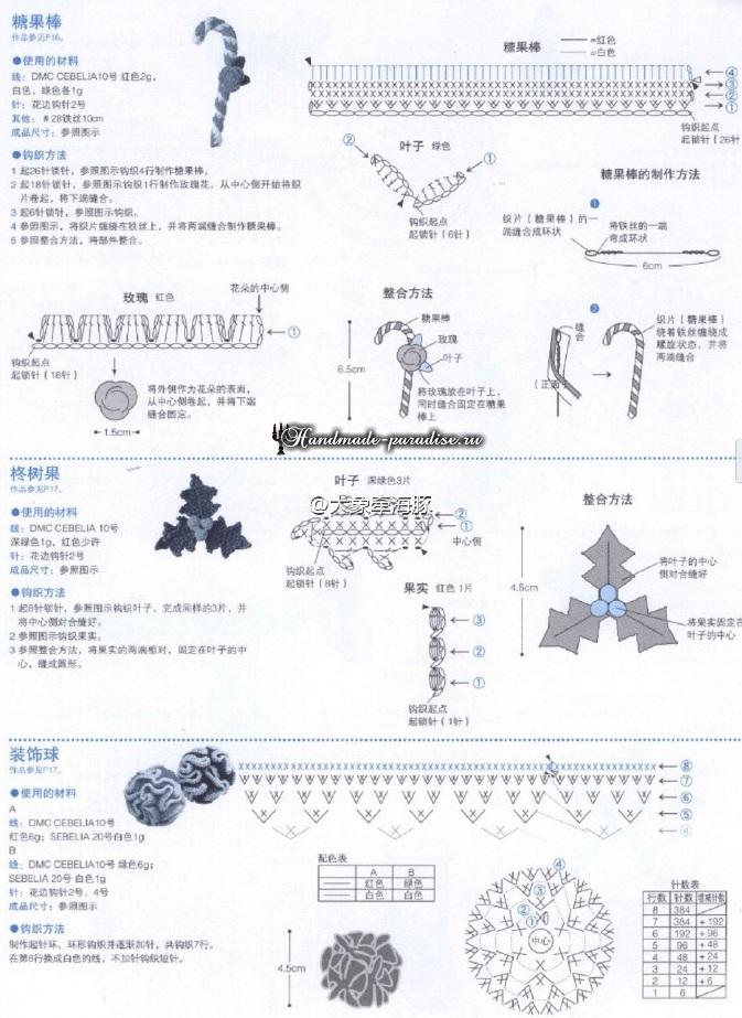 Схемы рябинки и декоративных шариков
