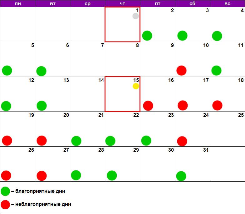 Лунный календарь для стрижки август 2019