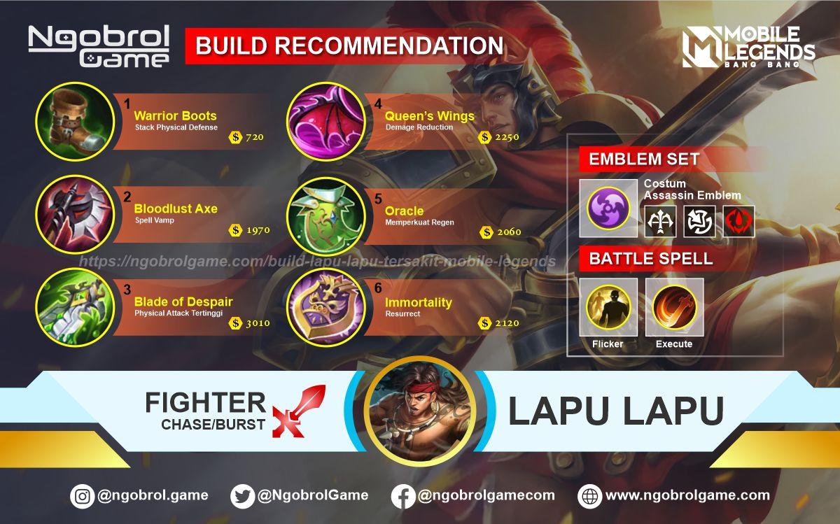 Build Lapu Lapu Tersakit 2021 Mobile Legends