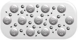 Propiedades de los enlaces covalentes, ionicos y metalicos - enlace metalico - Los enlaces metálicos tratan de grandes redes de átomos  rodeados de una nube de electrones - sdce.es - sitio de consulta escolar