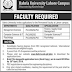 Bahria University Lahore Campus Jobs