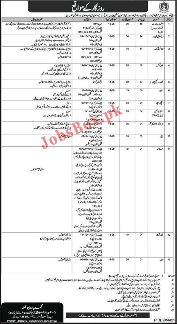 Pakistan Bait ul Mal jobs 2021 in Pakistan - Baitulmal Jobs 2021 - Bait ul Maal Jobs 2021