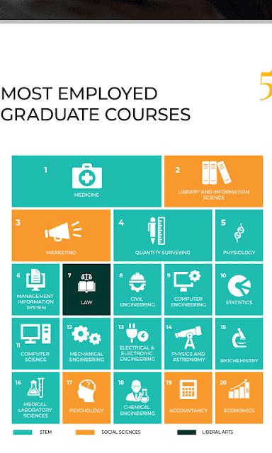 Top competitive universities in nigeria