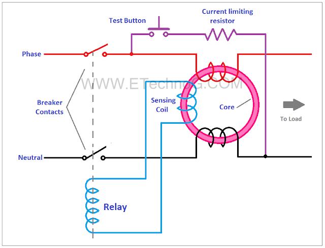 RCCB diagram