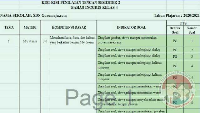 KISI-KISI SOAL UTS/PTS BAHASA INGGRIS KELAS 4 SD SEMESTER 2