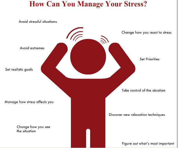 how to manage stress How to manage stress \u2013 Techniques given in Whoami