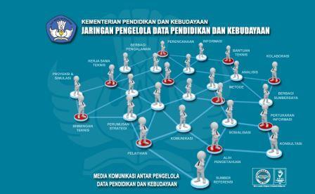 Agar Tak Kena Suspend Perbaharui Surat Tugas di Laman sdm.data.kemdikbud.go.id