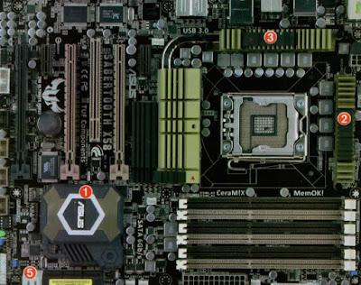 Motherboard chipset X58 dengan tema militer.