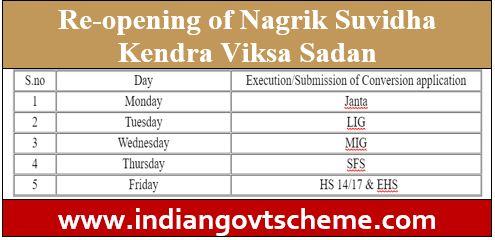 Re-opening of Nagrik Suvidha Kendra Viksa Sadan