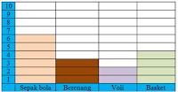 diagram kelas 3 tema 8