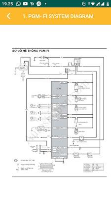 rangkaian kelistrikan motor injeksi