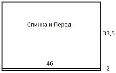 vikroika