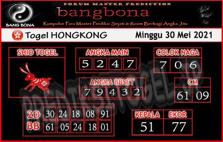 Prediksi Bangbona HK Minggu 30 Mei 2021