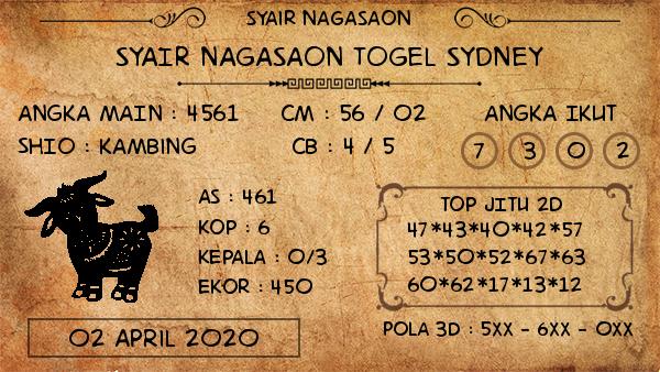 Prediksi Togel Sidney Kamis 02 April 2020 - Nagasaon Sidney