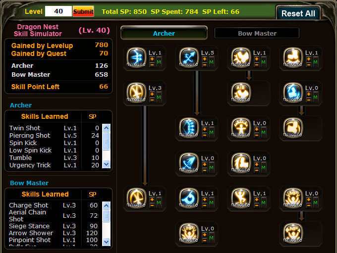 Dragon Nest Archer and Bow Master Skill Build Guide