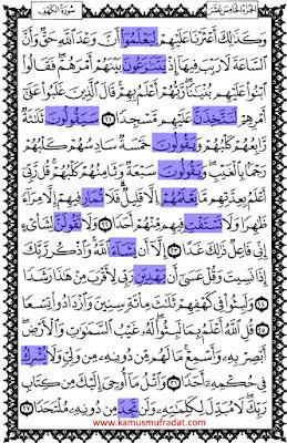 contoh fi'il mudhari di dalam surat al-kahfi
