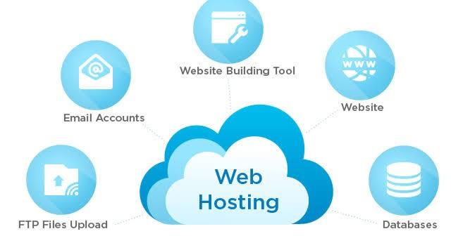 Apa Itu Hosting? Web Hosting Adalah, Pengertian Secara ...