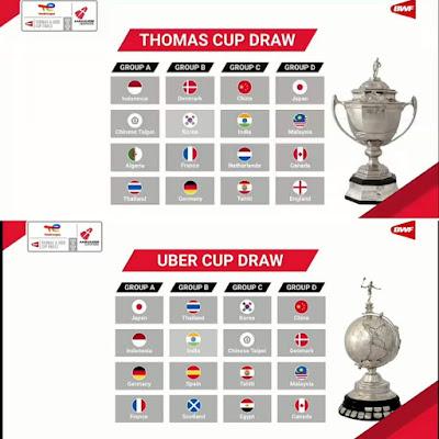 Keputusan Piala Thomas 2020 Waktu Malaysia (Jadual)