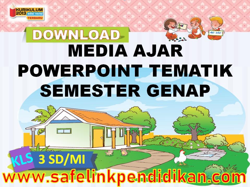 Media Ajar Powerpoint Tema 5 6 7 8
