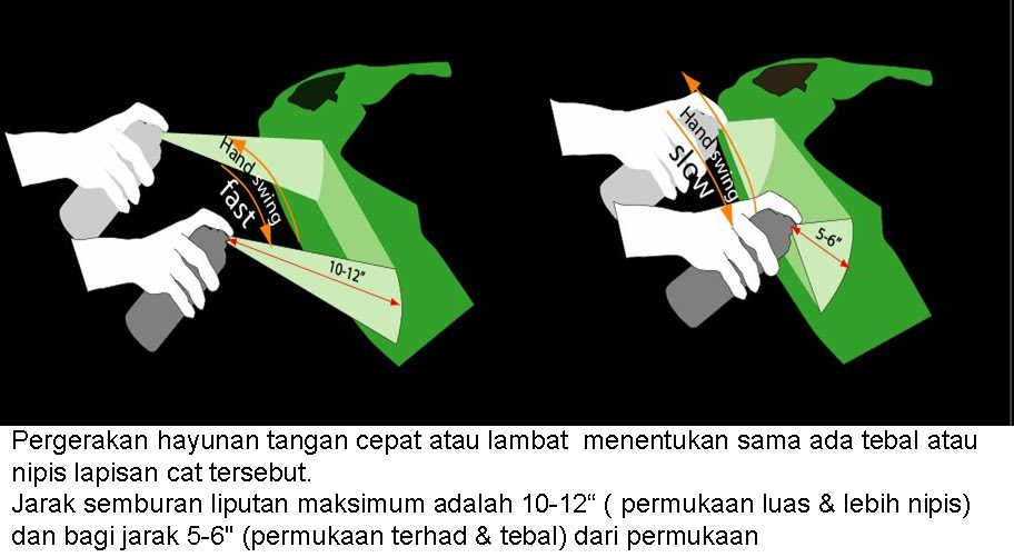 Warna Cat Bagus Fire Starting Automobil: Tip Spray Paint Motorsikal